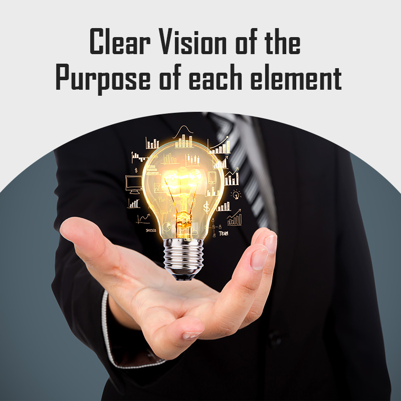 Clear Vision of the Purpose of each element